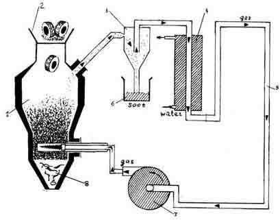 Печь пиролизная своими руками принцип работы